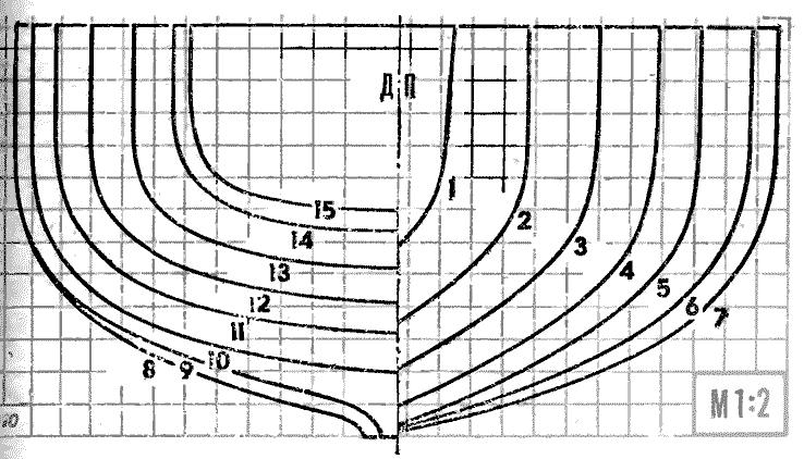 Теоретический чертеж корпуса